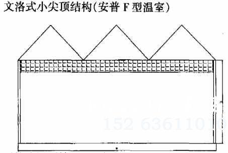 文洛式小尖顶结构