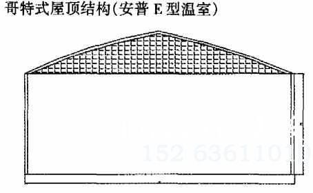 哥特式屋顶结构